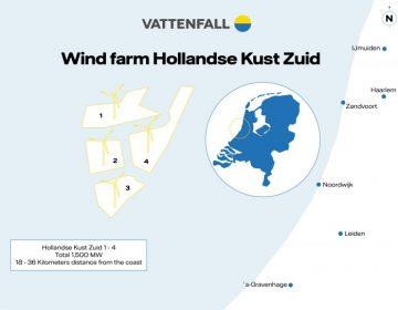 Hollandse Kust Zuid