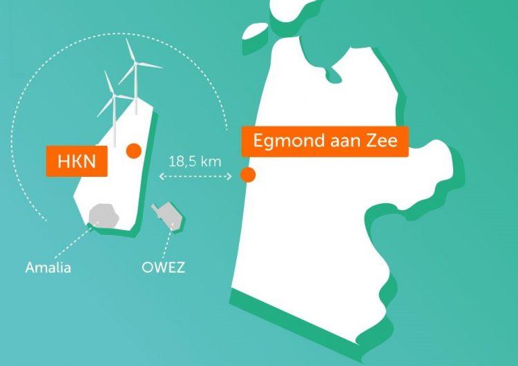 NjordIC supports Van Oord with Hollandse Kust Noord UXO work