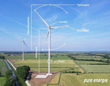 Construction De Rietvelden Wind Farm comes to completion