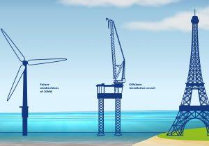 Van Oord orders next generation wind turbine installation vessel